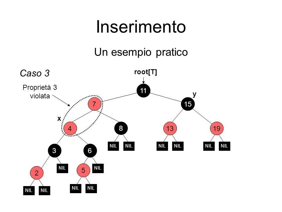 Inserimento Un esempio pratico Caso 3 root[T] Proprietà 3 violata 11 y